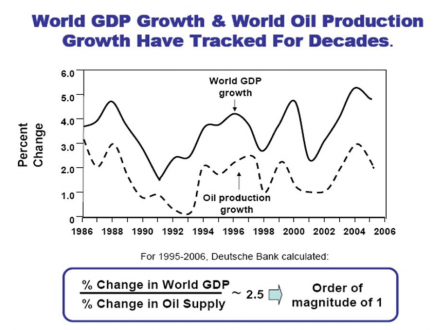 Hall_murphy_change-in-gdp